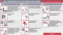 Podstawowe zasady postępowania podczas wiatrów i nawałnic - 29.12.2016