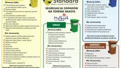 Selektywna zbiórka odpadów Miasto Malbork - 22.06.2017