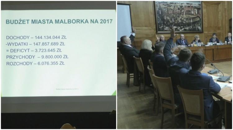 Budżet Malborka na rok 2017 przyjęty: 8 głosów za, 1 przeciw, 11 wstrzymujących. XXVII sesja Rady Miasta Malborka – 29.12.2016