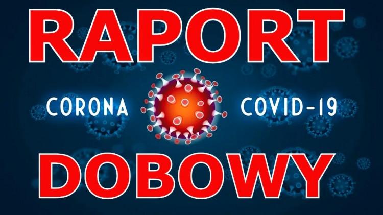 Koronawirus. Raport z regionu z dnia 26 marca 2020